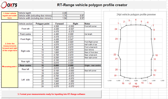 RT-Range vehicle polygon creation tool (with download) – OxTS Support